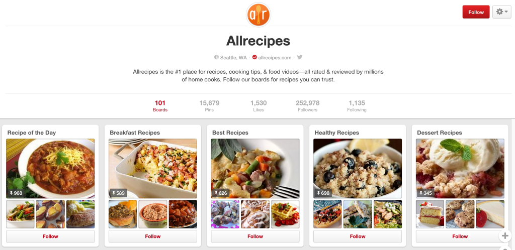 all recipes pinterest for business