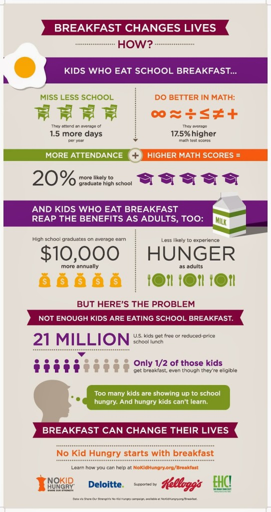 infographics for non profits